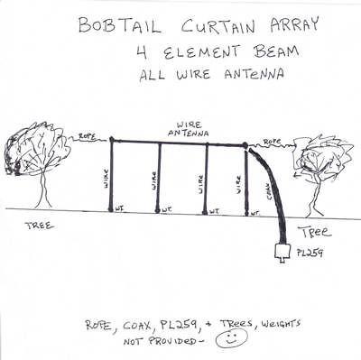 HF BEAM ANTENNA   5 Element 20m Bobtail Curtain   other ham bands